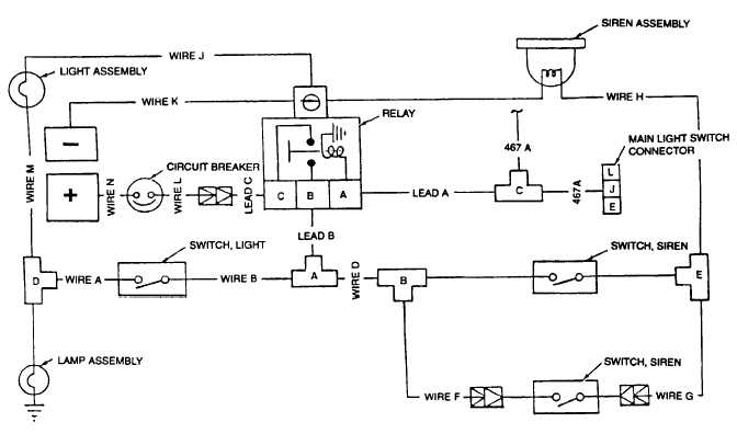 humvee headlights wiring diagram