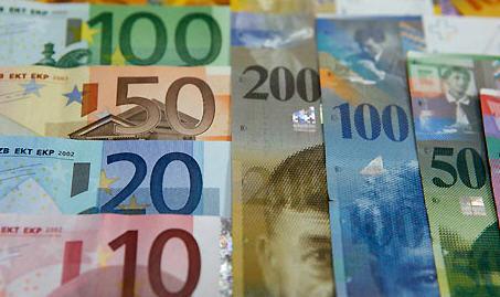 Swiss franc2