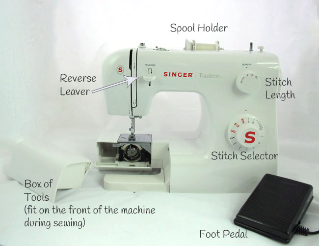 Tour Of Your Sewing Machine What39s That Part Called