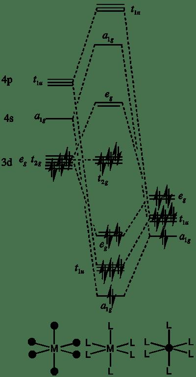 2009 bmw x3 fuse box diagram