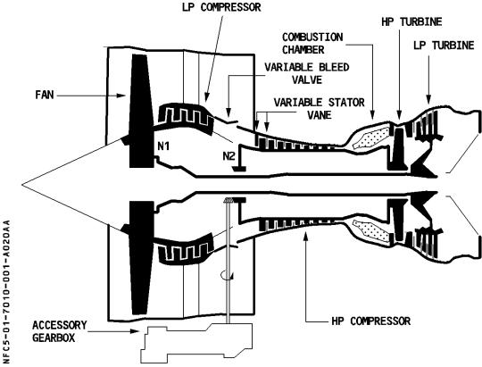 cfm56 engine diagram