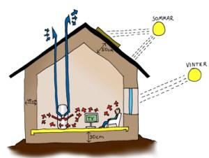 energirammekrav