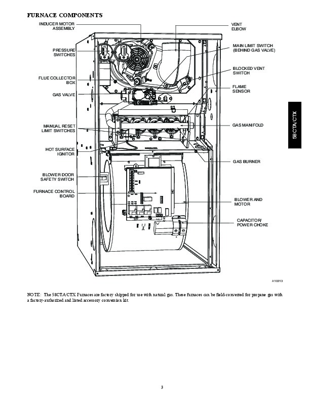 Carrier 58cta 58ctx 7pd Gas Furnace Owners Manual
