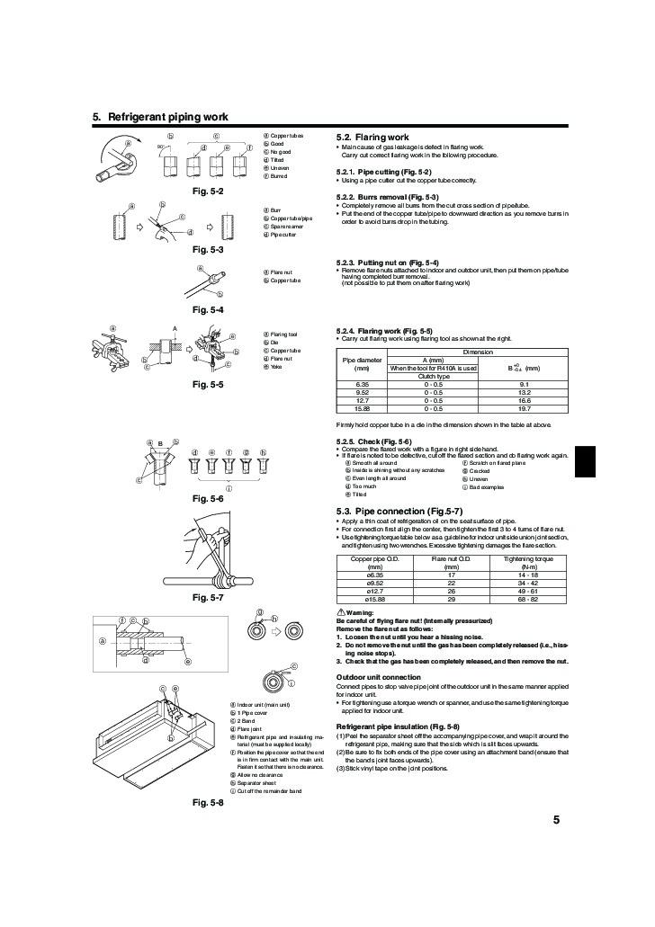 Mitsubishi Slim Air Conditioner Manual ✓ Mitsubishi Car