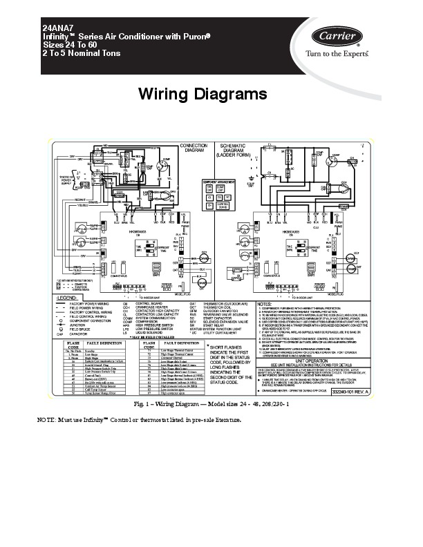 ac furnace wiring diagram moreover air conditioner wiring diagrams