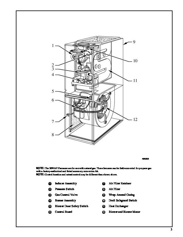 carrier gas furnace diagram