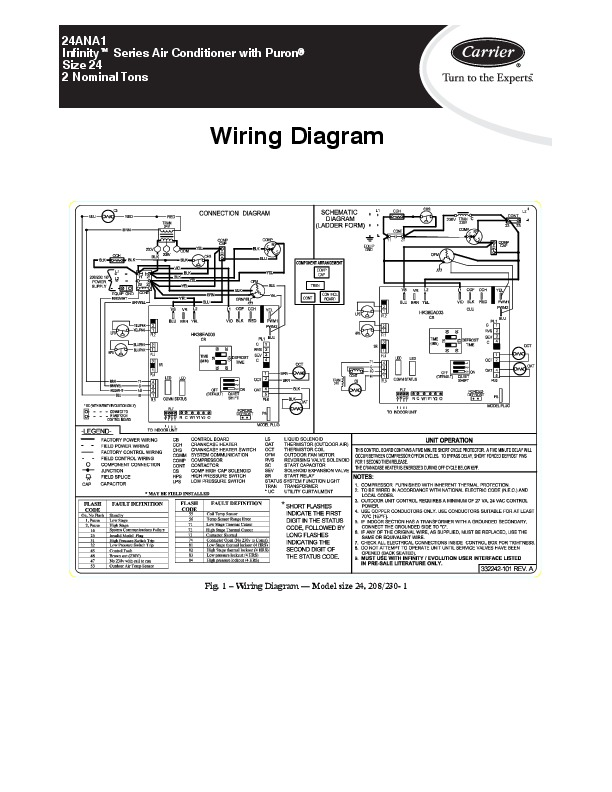 carrier wiring diagram fa4bnf024
