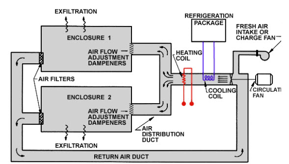 Basic Hvac Schematics Wiring Diagram