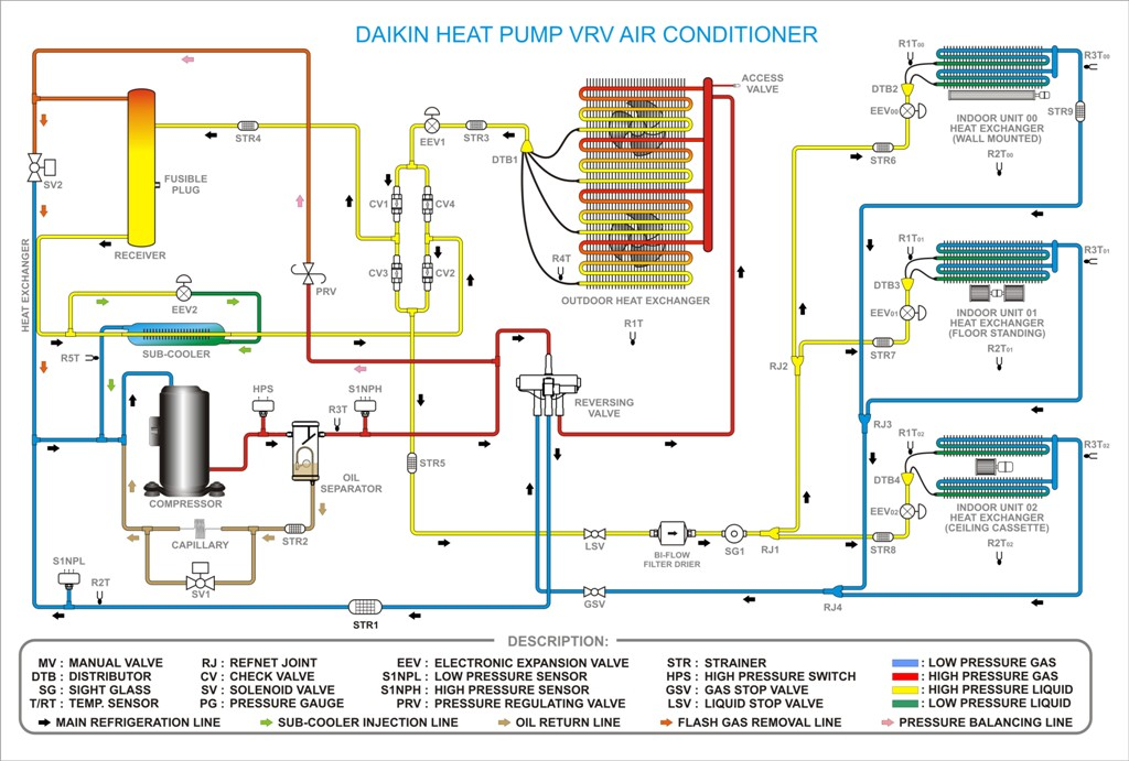 vrf air conditioning wiring diagram