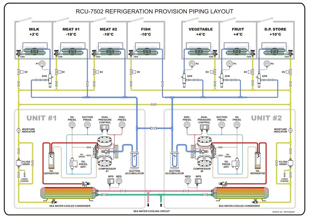 Piping Layout Concepts Wiring Diagram