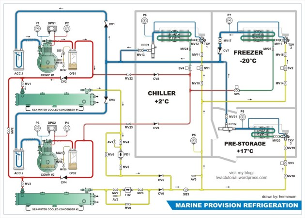 Radiant Ceiling Heat Wiring Schematic Hermawan S Blog Refrigeration And Air Conditioning