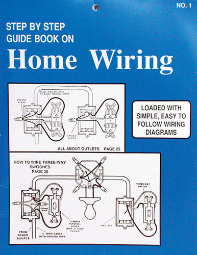 Step-by-Step Guide Book at Menards®