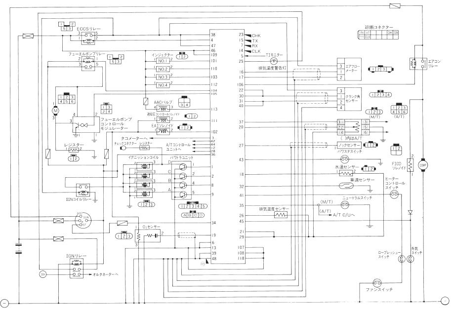 s14 sr20de wiring diagram