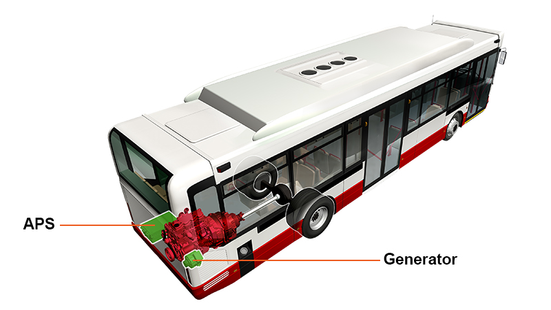 Bus solutions - Electric Accessories