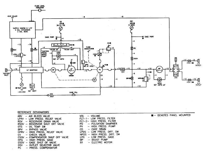 Figure 1-4 Hydraulic Schematic Diagram, D-6A