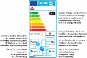 Buy The Best Energy Efficient Vacuum Cleaner Hydro Bio Clean Living