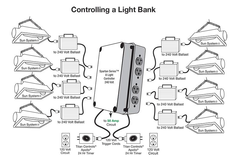 wiring 240 volt motorhome