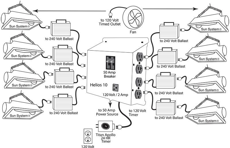 240 volt breaker ledningsdiagram
