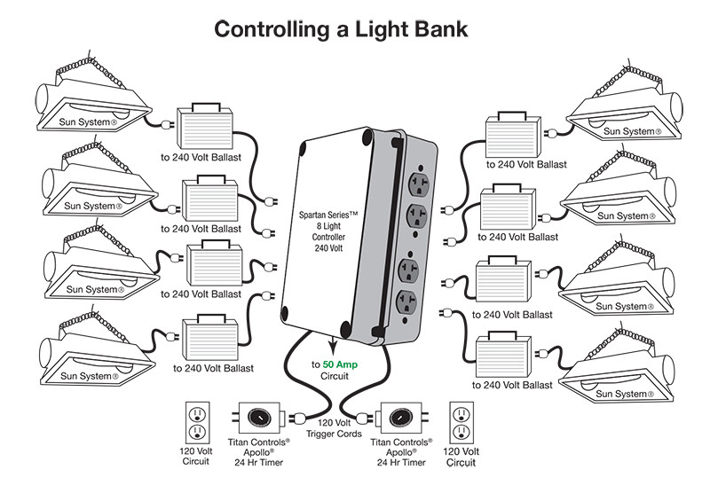 2003 workhorse chis wiring diagram