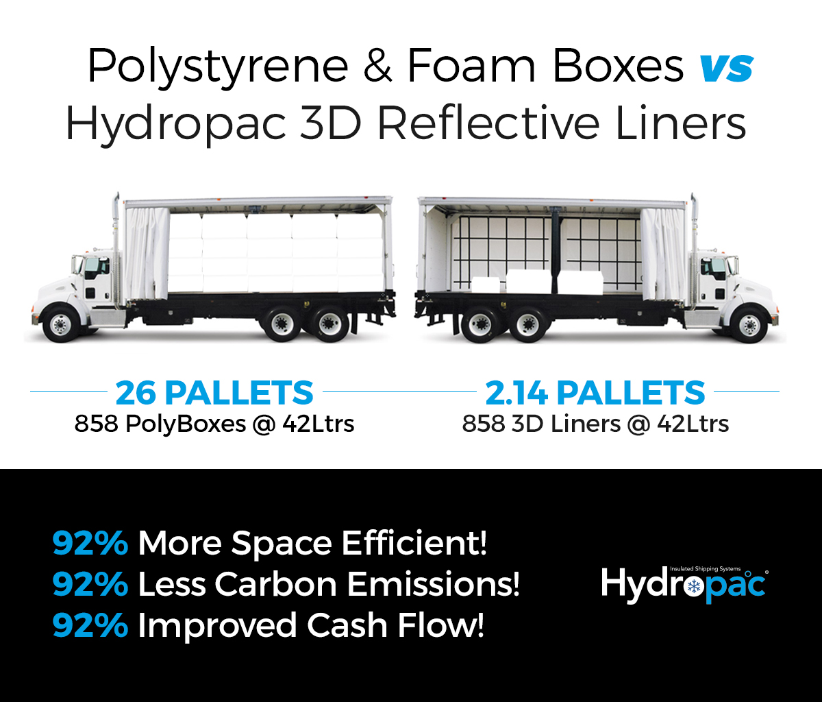 Space Saving Solutions Polyboxes V Liners Comparison Hydropac