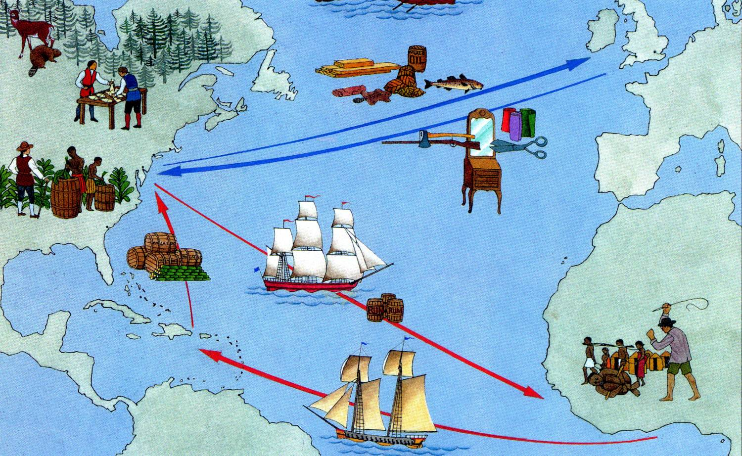 system known as triangular trade involved