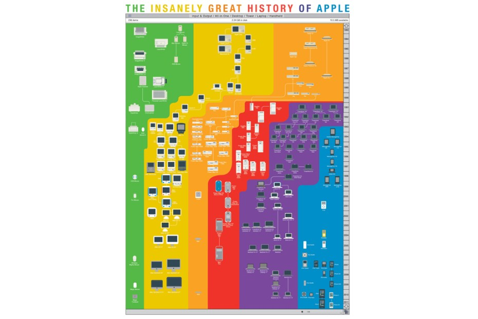 Image of Pop Chart Lab: The Insanely Great History of Apple