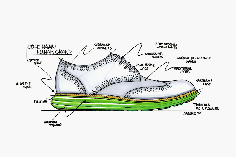 Image of Cole Haan Lunargrand Sketches