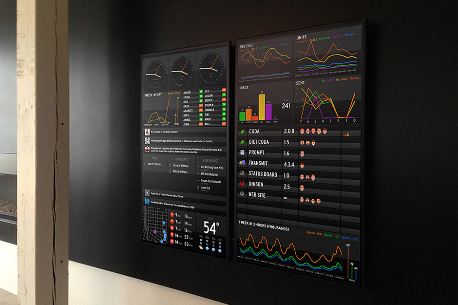 Image of Status Board App for iOS