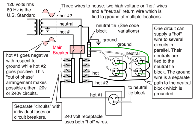 110v Gfci Schematic Wiring Diagram Household Electric Circuits