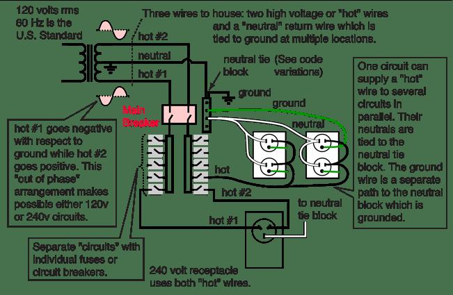 round 3 wire switch diagram