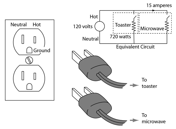 120 volt three prong plug diagram