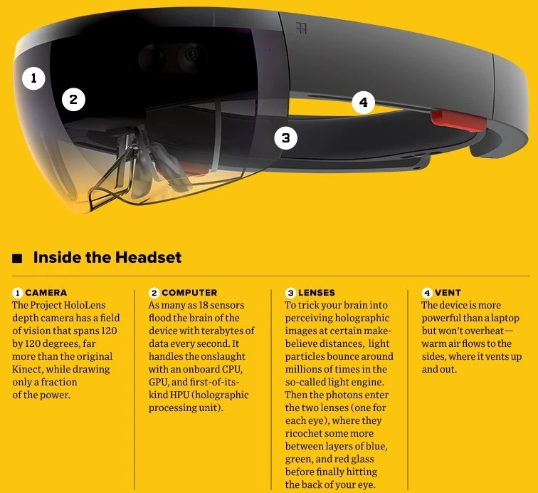 http\/\/i-cdnphonearena\/images\/articles\/161790-image\/Microsoft - vehicle repair sample resume