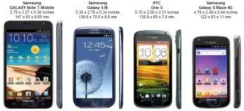phone comparison size - Heartimpulsar