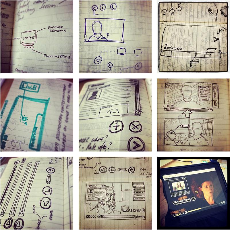 Interactive Design Flow