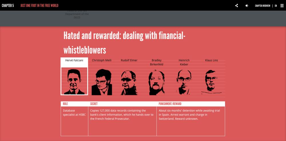 Swissleaks 2