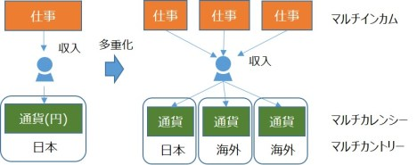 decentralization1