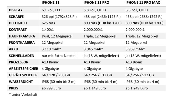 Iphone Maße Iphone Xr Masse - Test 2