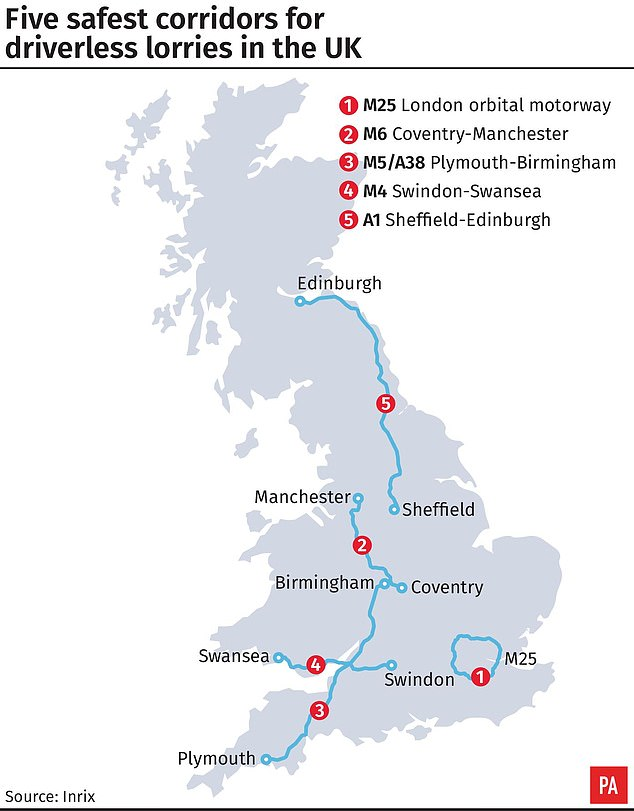 What is the best route in the UK for driverless lorries? Daily