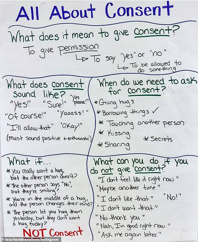 Teacher explains consent to her third-grade students with simple