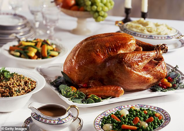 Thanksgiving dinner prices are CHEAPER this year \u2013 HienaLouca
