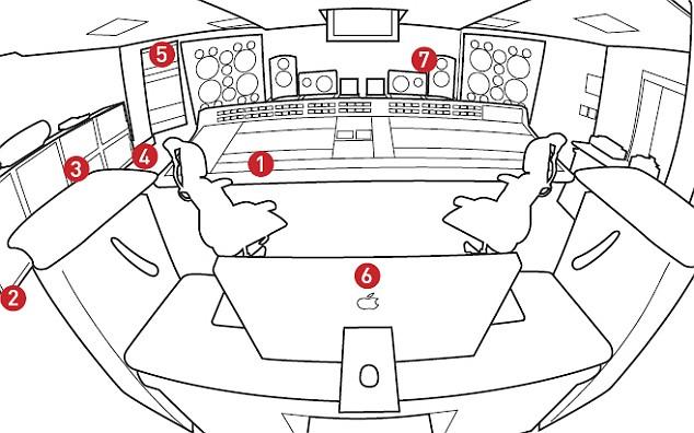 broadcast studio wiring diagram