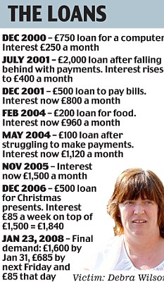 Woman paid loan shark £88,000 on £500 debt over seven years | Daily Mail Online