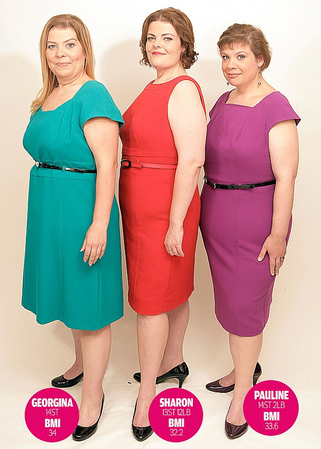 Gastric band surgery left these sisters 22st lighter Daily Mail Online - 33 bmi