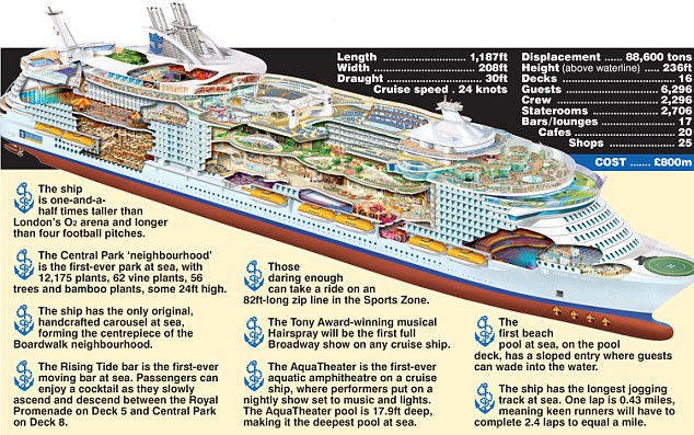 oasis of the seas cruise ship book online