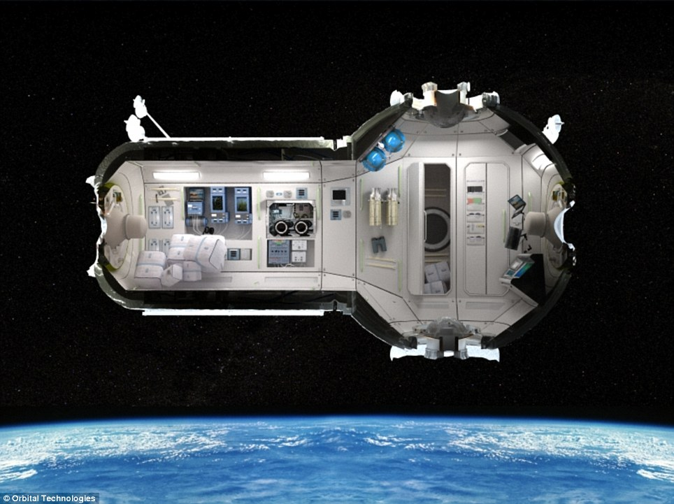 Drop-off point: Guests will be sent in to the Commercial Space Station via Russian Soyuz rockets