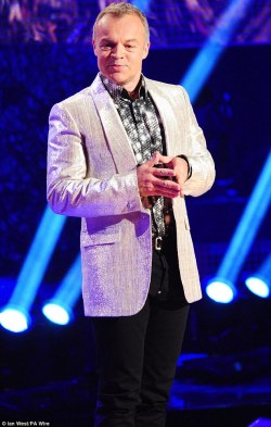 ... biggest audience of all time for his programme The Graham Norton show