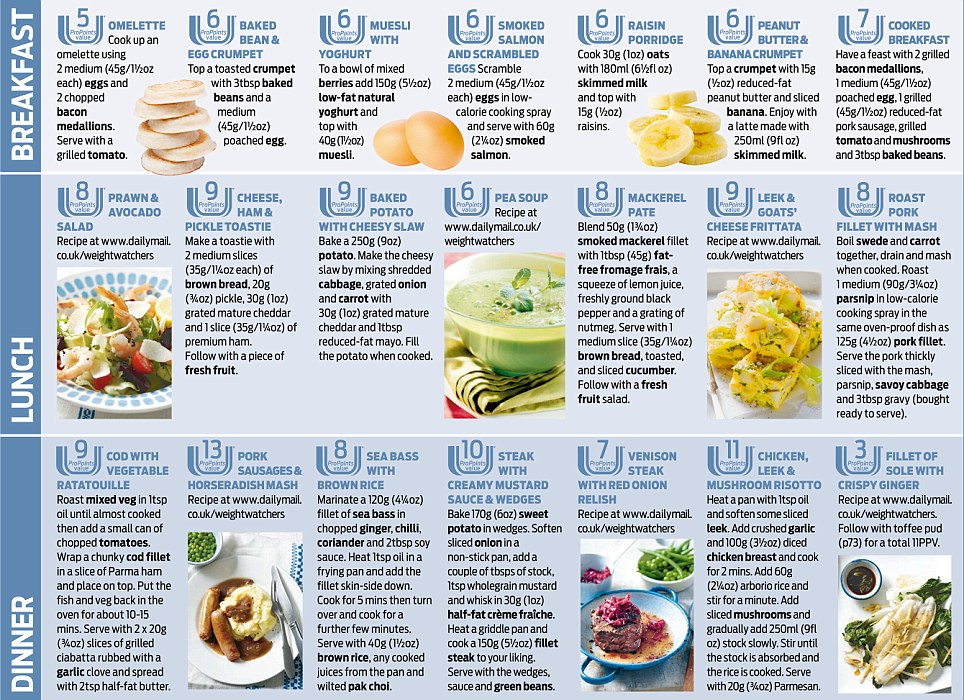 Gregg\u0027s seven day pick and mix meal ideas As long as you stick