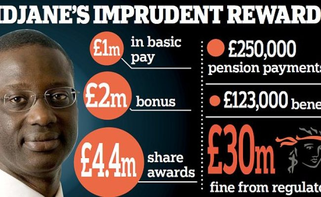 Prudential Boss Thiam S Pay Soars Days After Fsa Reprimand