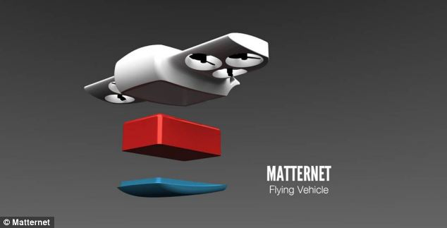 The prototype design for a Matternet drone, showing a large cargo carrying area in red, and six rotor blades to keep it in the air