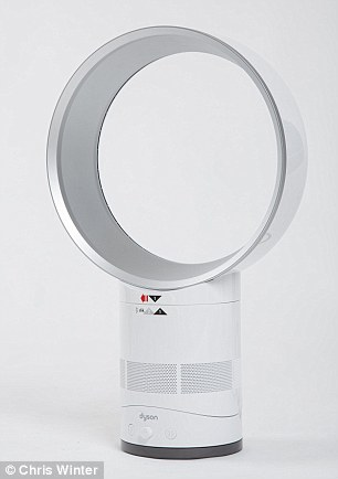 Air Conditioner And Fan Reviews Eight Very Cool Ways To